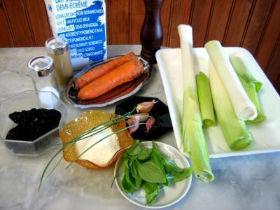 Ingrédients pour la recette : Curry de dinde au lait de coco