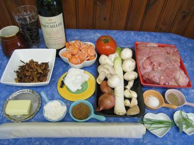 Ingrédients pour la recette : Feuilletés de ris de veau et champignons