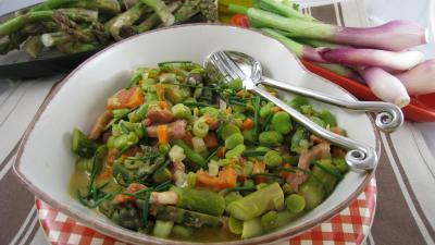 Recette Assiette de fèves crèmées aux lardons