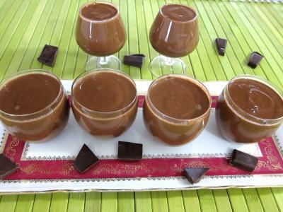 Recette Crème au chocolat à la brésilienne